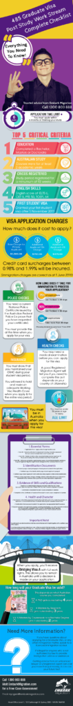 485 visa checklist post study work stream infographic
