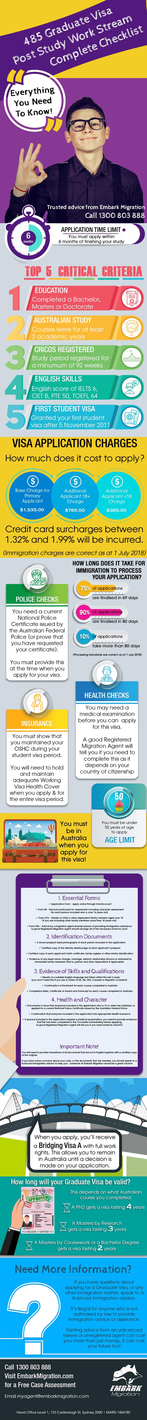 485 Graduate Visa Post Study Work Stream Complete Checklist