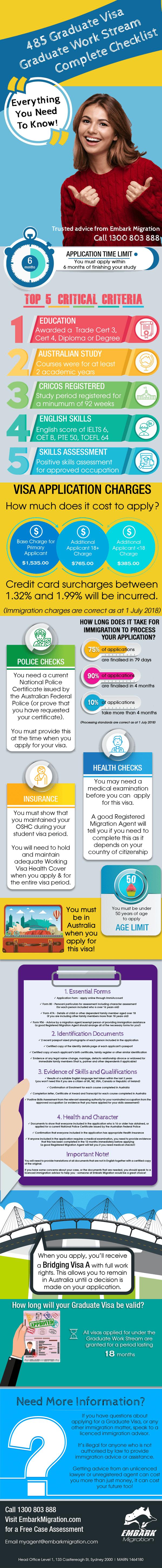 Complete 485 Visa Checklist for the Graduate Work Stream