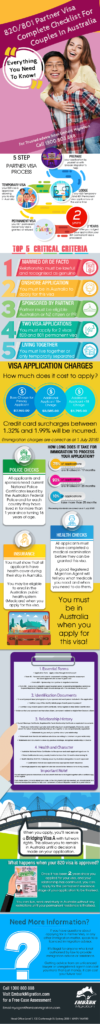 The Complete 820 Visa Checklist Infographic for partners