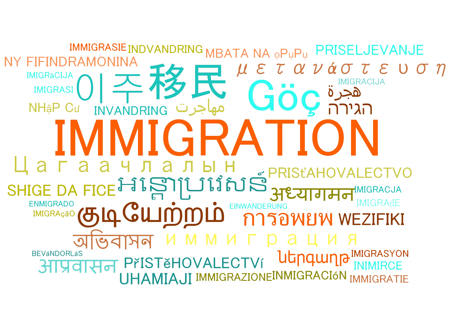 Australian immigration services for all nationalities